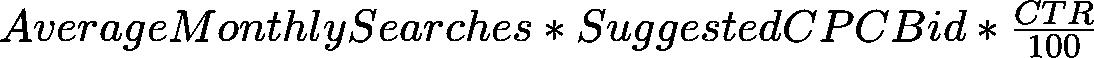 Keyword Value Formula