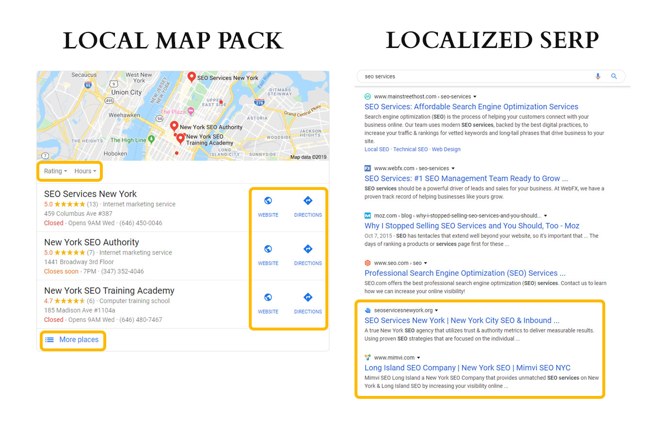 Local SERP Map Pack Example